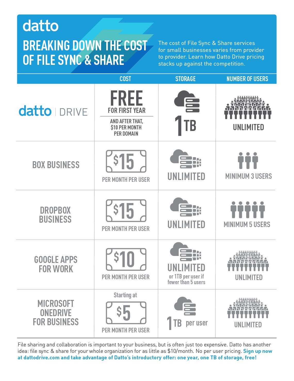 FSS Infographic