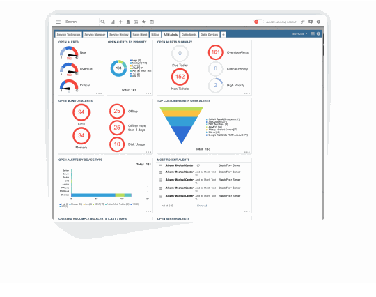 Integration for a Unified RMM-PSA Experience