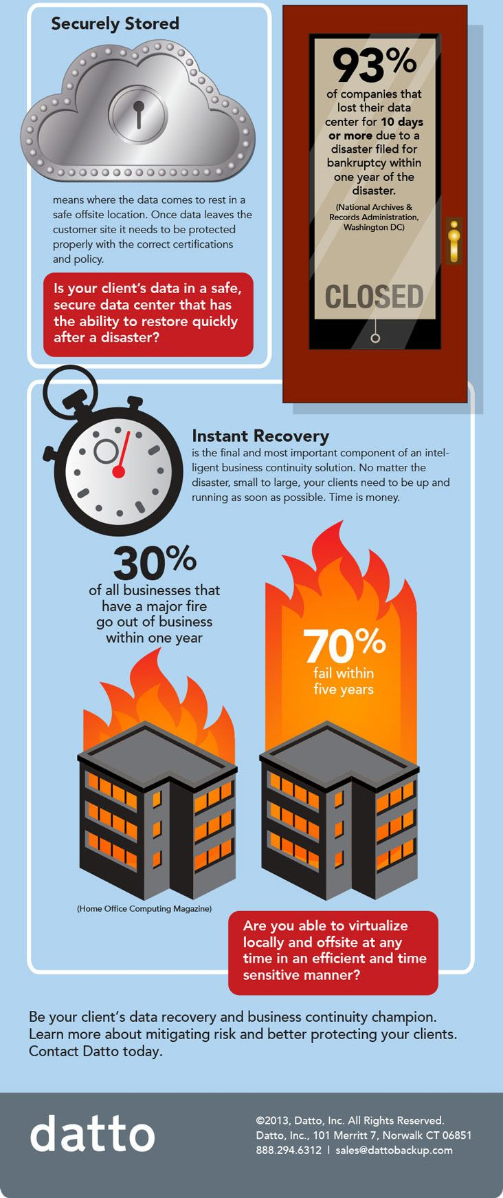 Disaster Preparedness with Intelligent Business Continuity