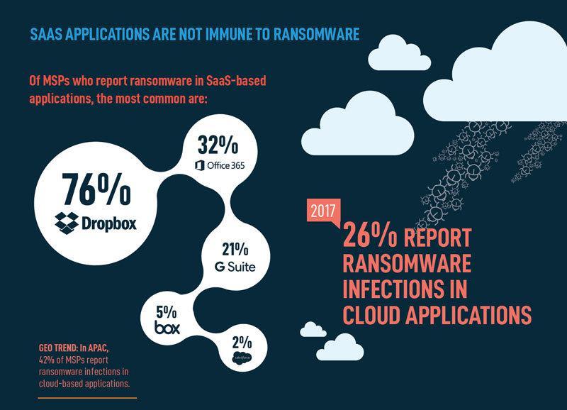 ransomware_saas