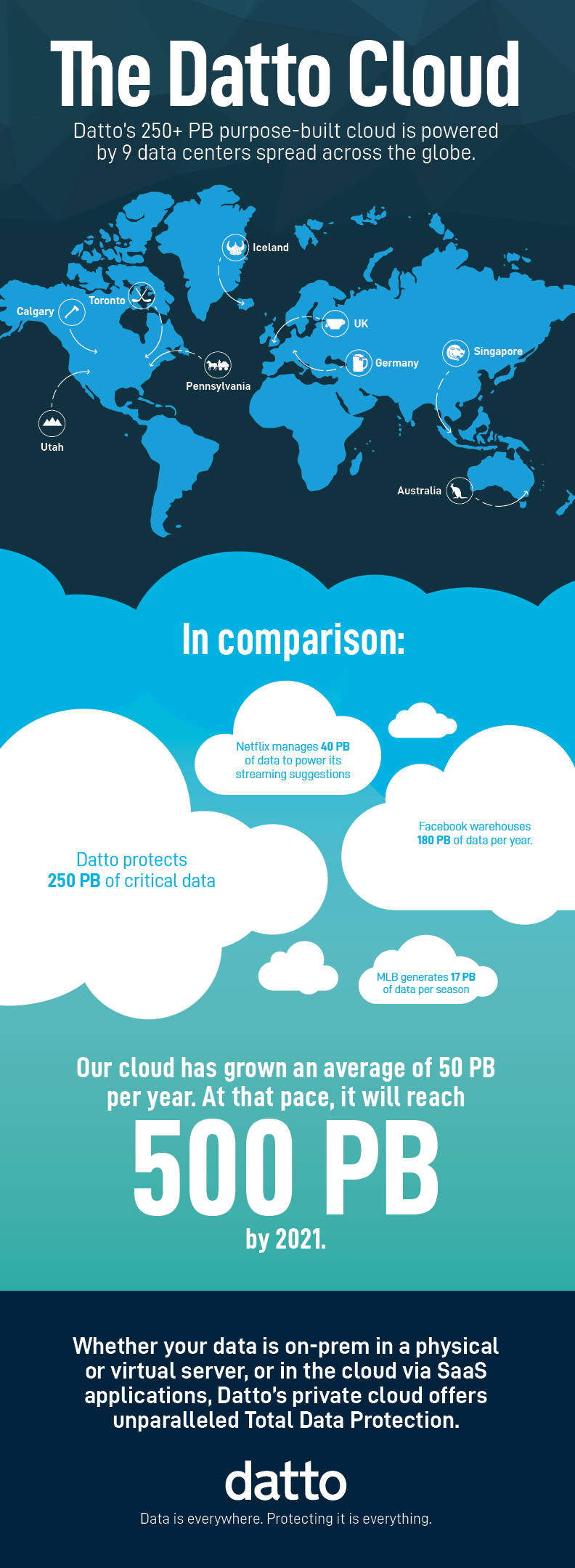 DATTO_CLOUD_infographic.png